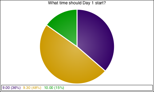What time should Day 1 start?
