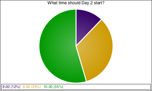 What time should Day 2 start?