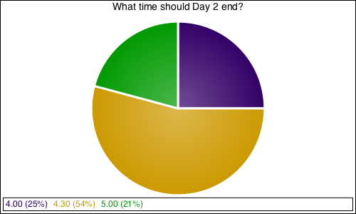What time should Day 2 end?