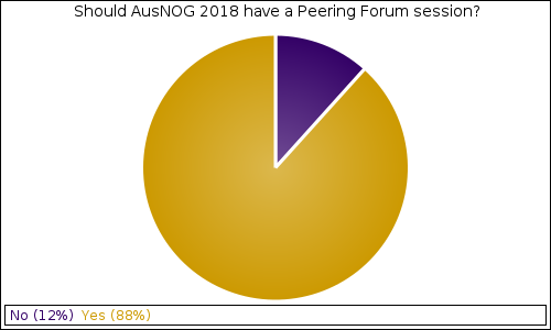 Should AusNOG 2018 have a Peering Forum session?