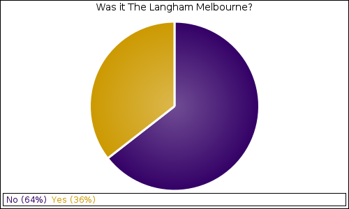 Was it The Langham Melbourne?
